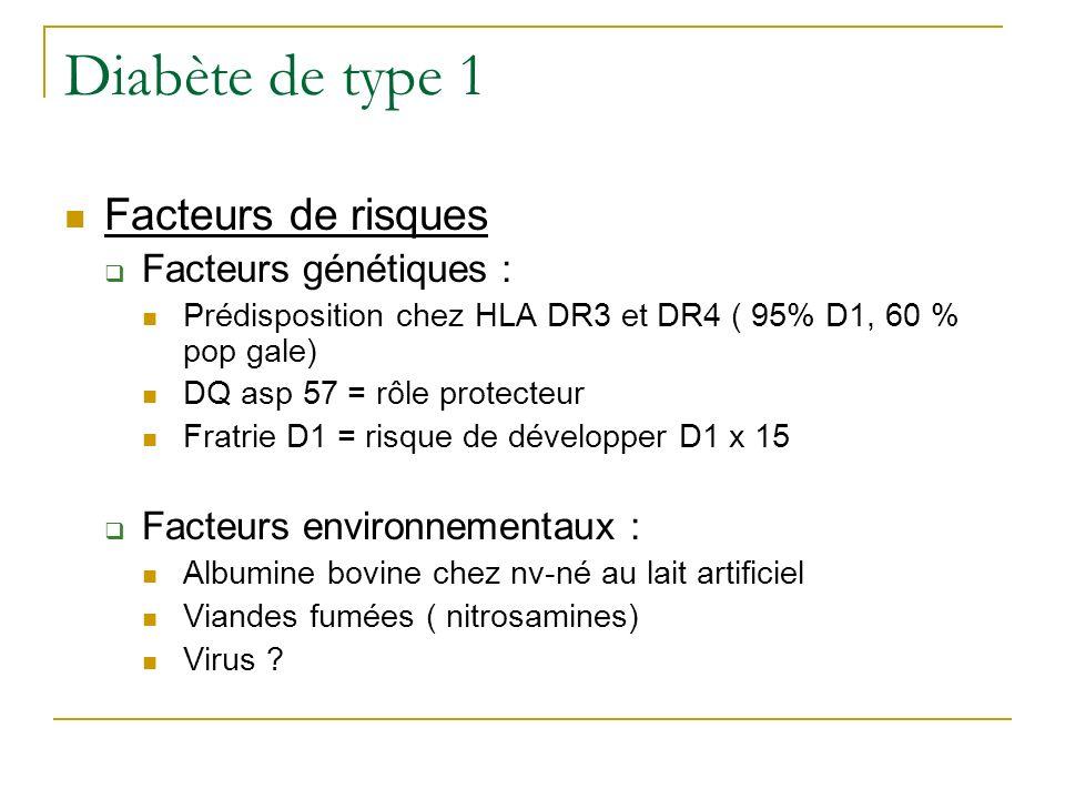 Diabète de type 1 Facteurs de risques Facteurs génétiques :