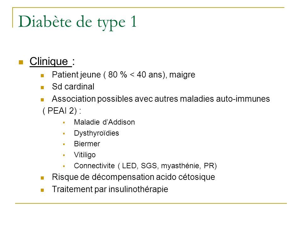 Diabète de type 1 Clinique : Patient jeune ( 80 % < 40 ans), maigre
