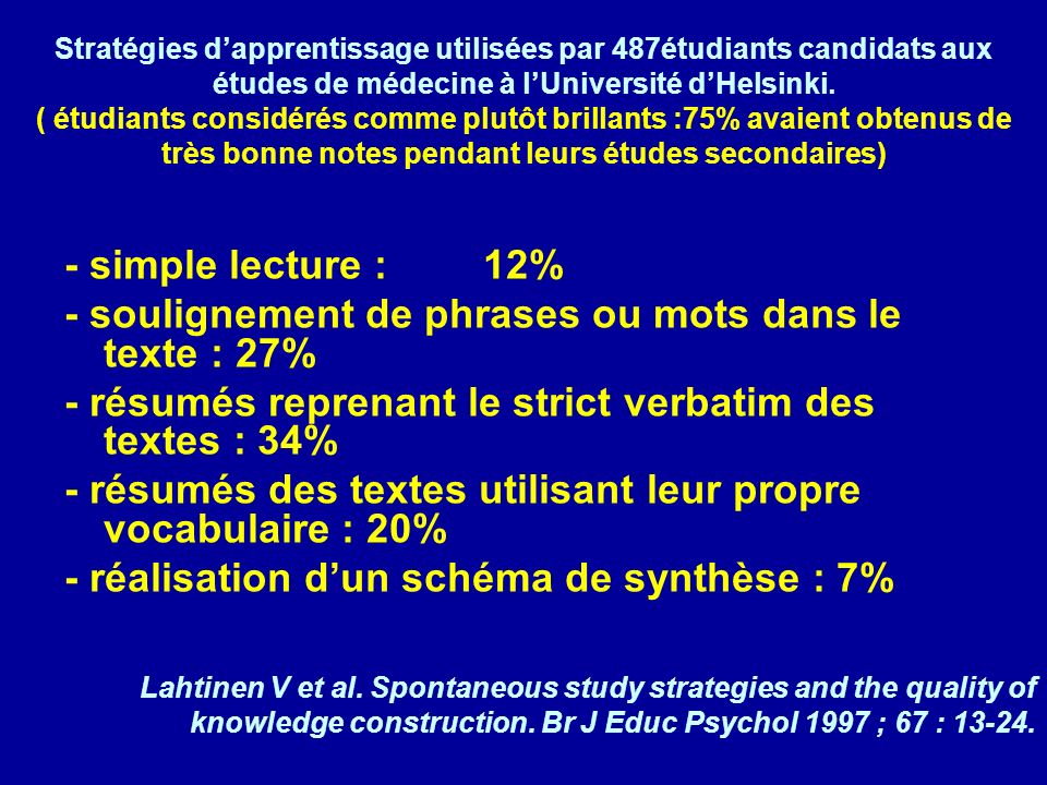 - soulignement de phrases ou mots dans le texte : 27%