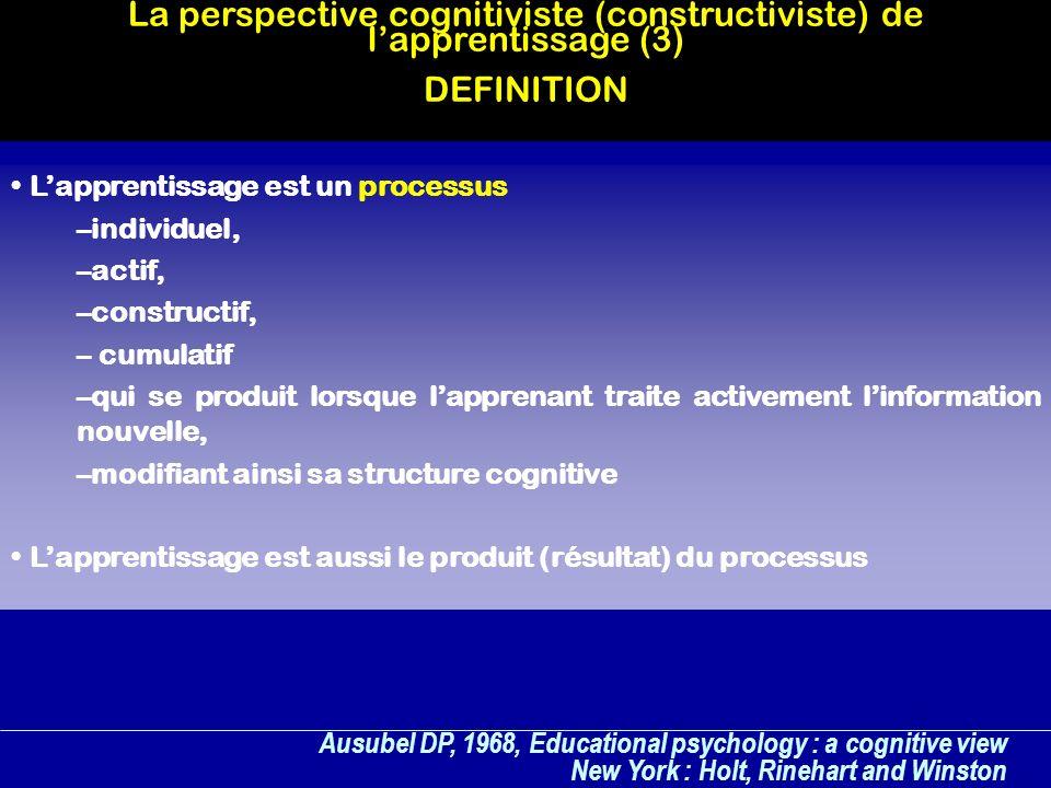La perspective cognitiviste (constructiviste) de l'apprentissage (3) DEFINITION