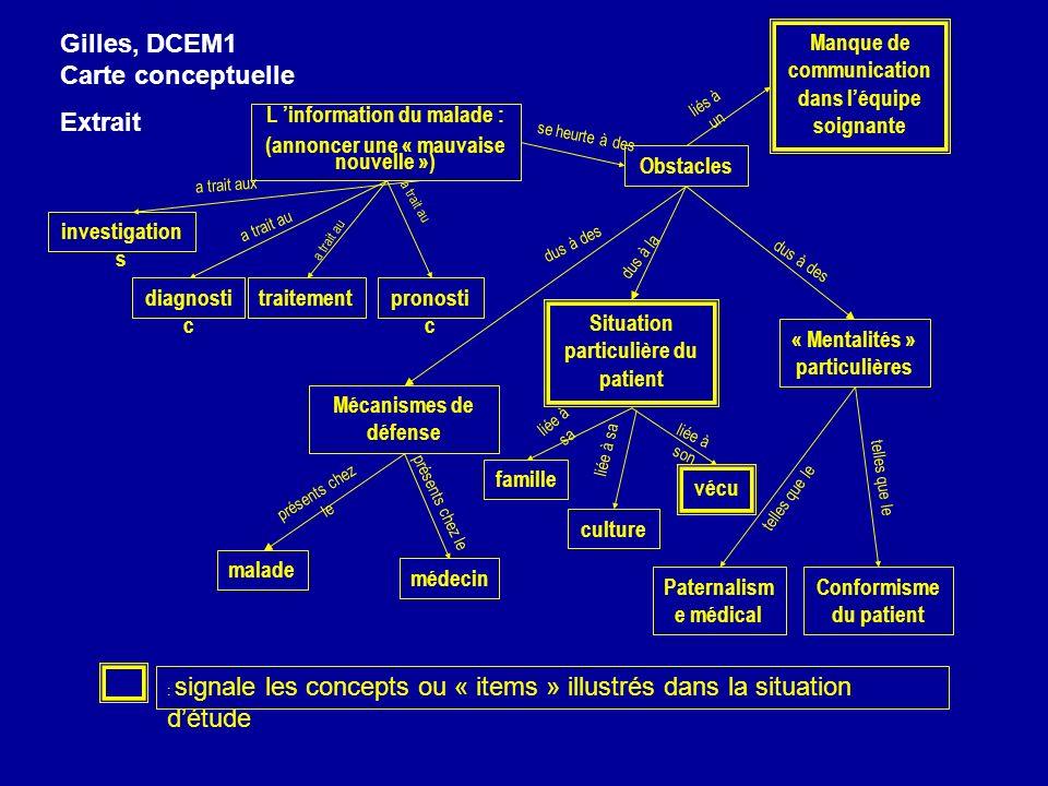 Gilles, DCEM1 Carte conceptuelle Extrait