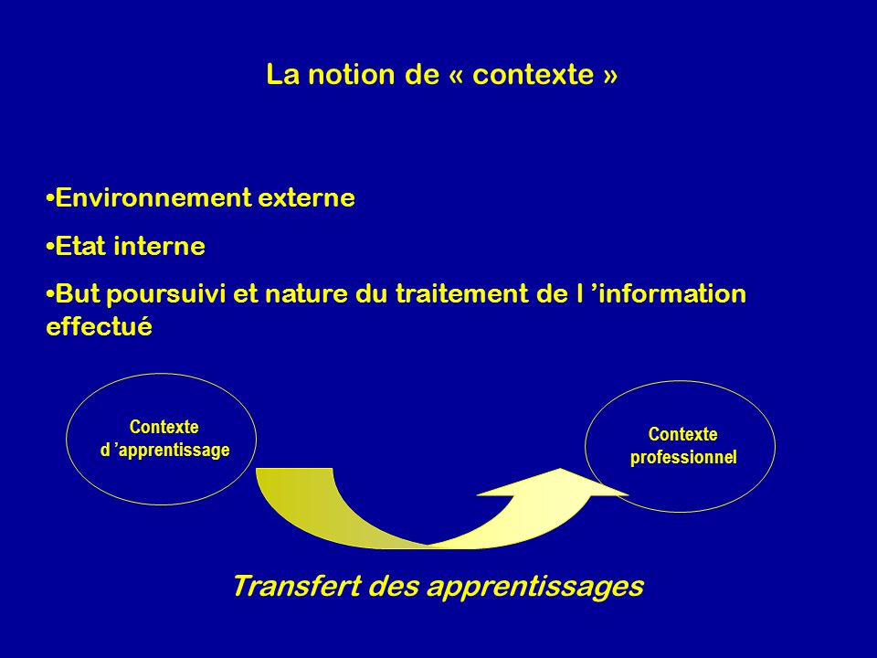 Contexte d 'apprentissage Contexte professionnel
