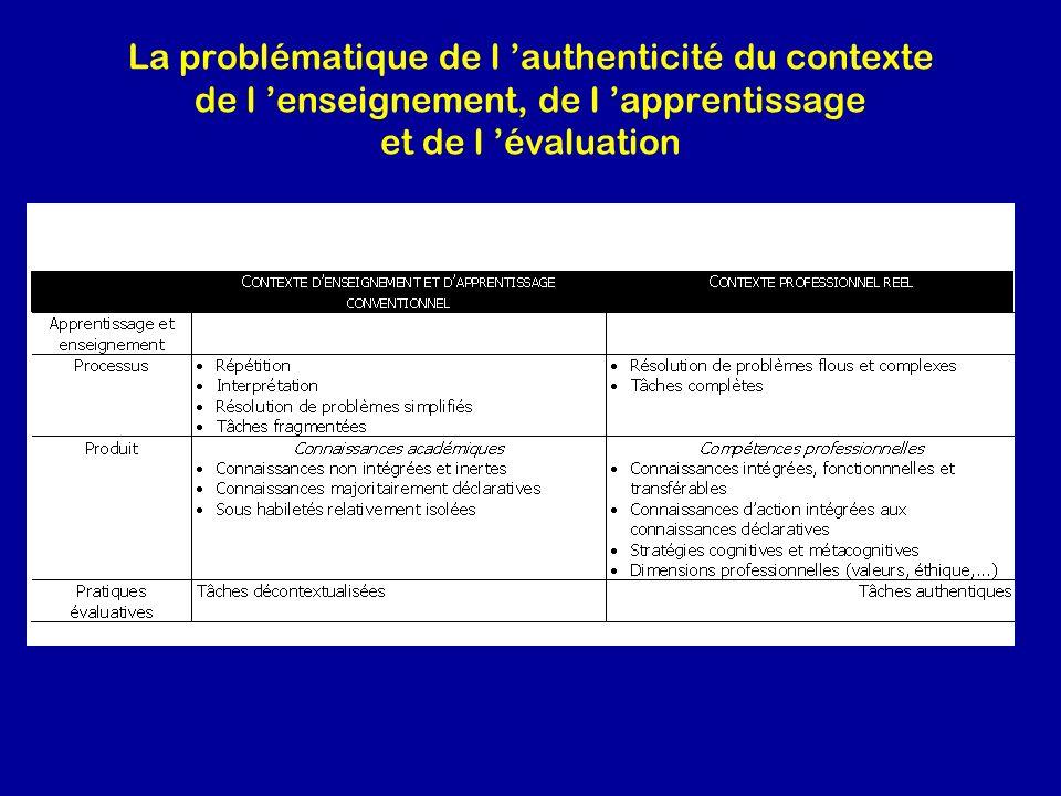La problématique de l 'authenticité du contexte de l 'enseignement, de l 'apprentissage et de l 'évaluation
