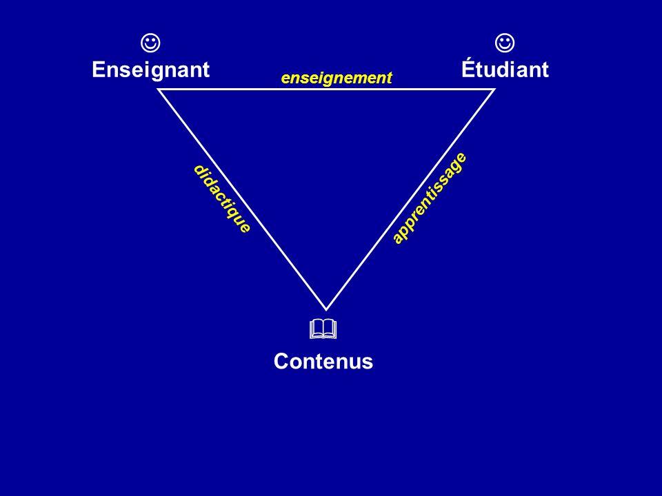  Enseignant  Contenus didactique apprentissage enseignement Étudiant