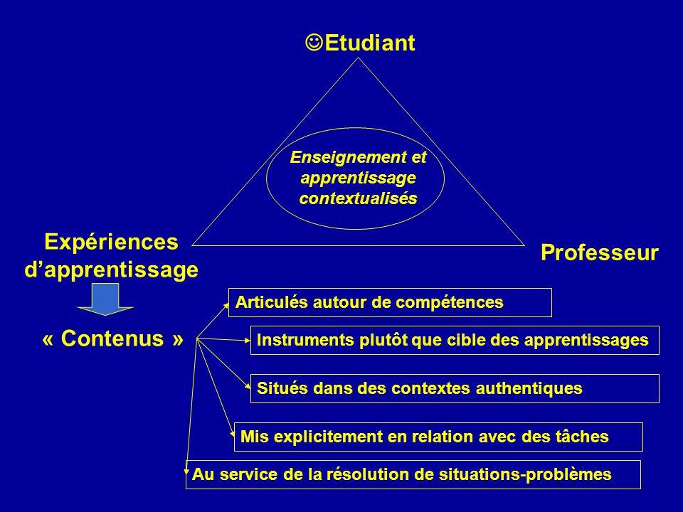 Etudiant Expériences d'apprentissage Professeur « Contenus »