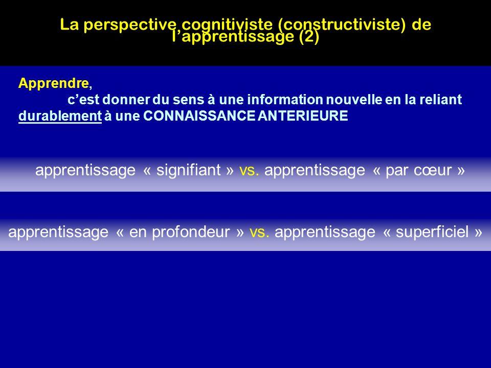 La perspective cognitiviste (constructiviste) de l'apprentissage (2)