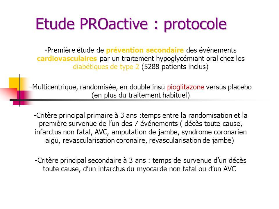 Etude PROactive : protocole
