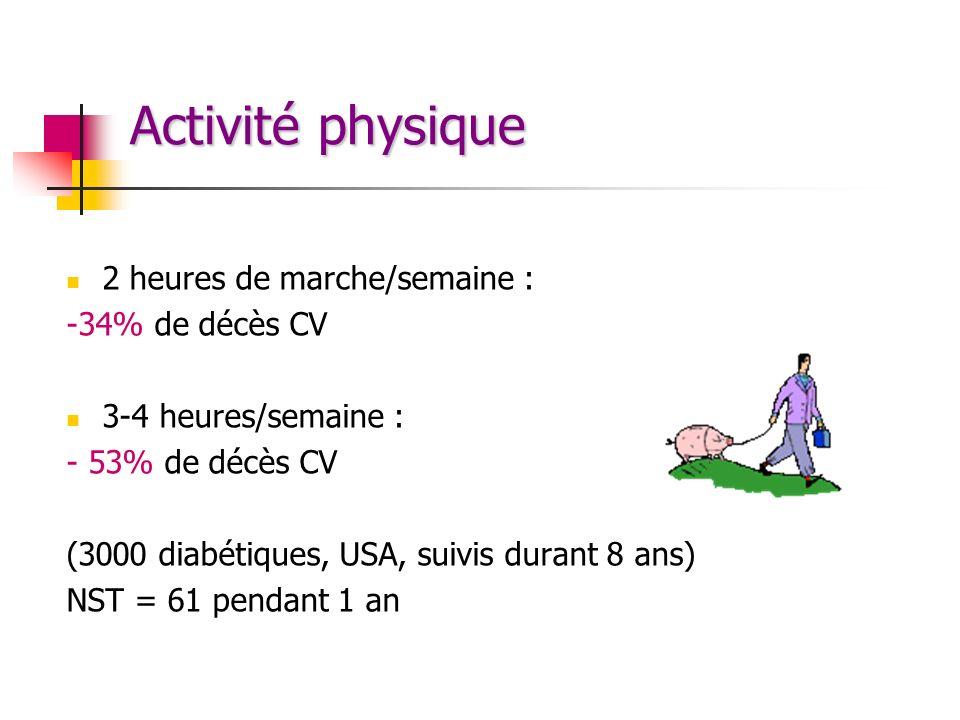 Activité physique 2 heures de marche/semaine : -34% de décès CV