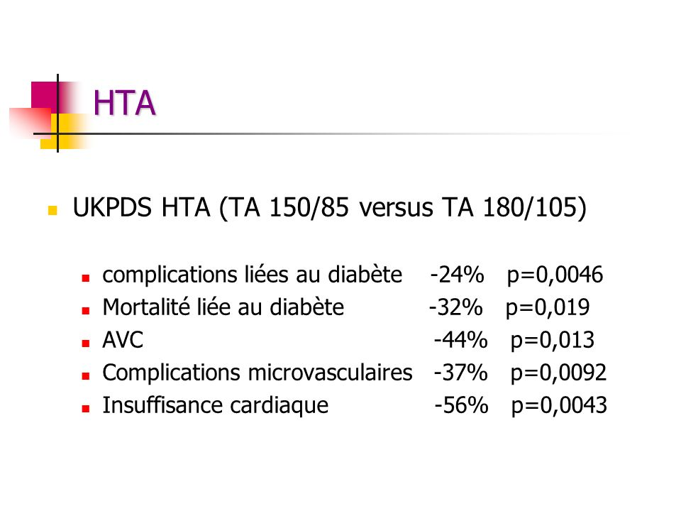 HTA UKPDS HTA (TA 150/85 versus TA 180/105)