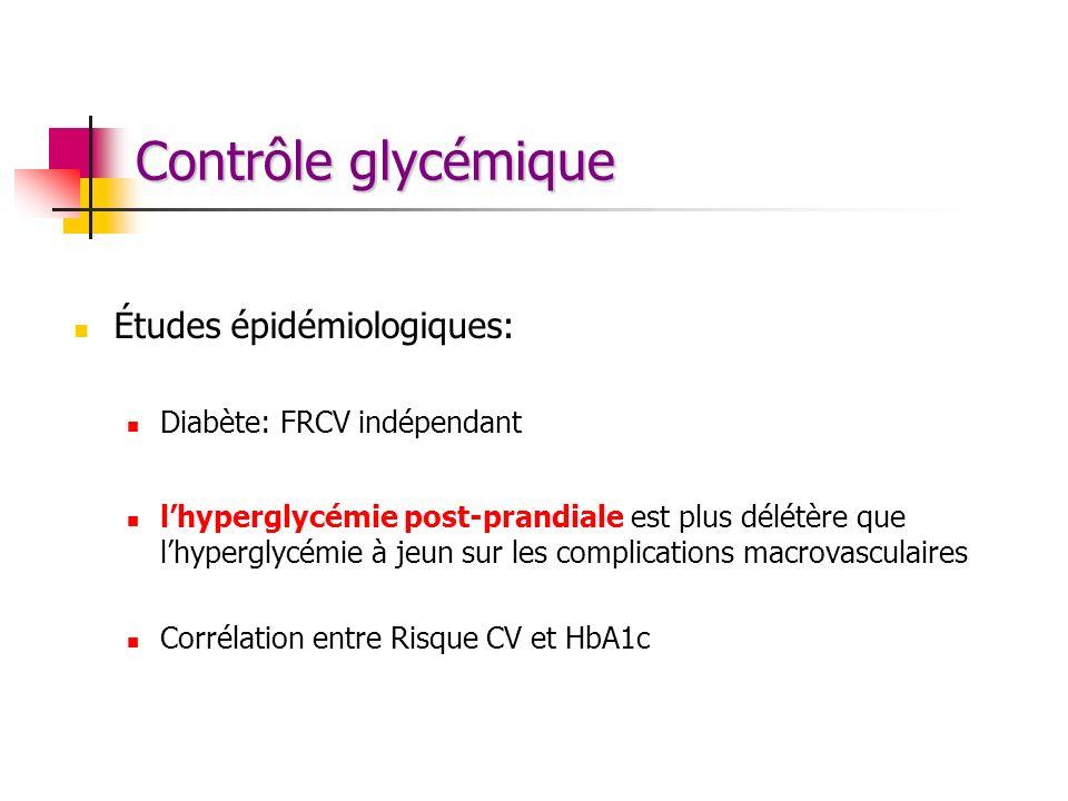 Contrôle glycémique Études épidémiologiques: Diabète: FRCV indépendant