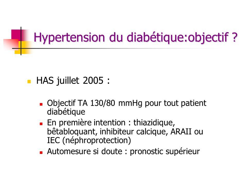 Hypertension du diabétique:objectif