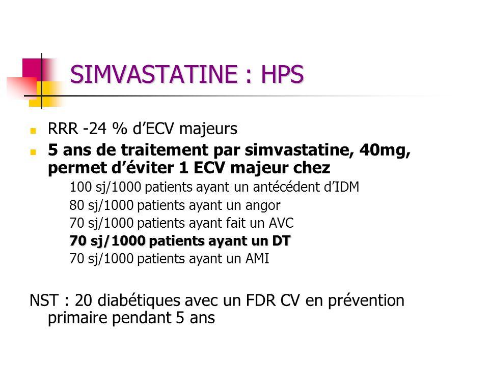 SIMVASTATINE : HPS RRR -24 % d'ECV majeurs