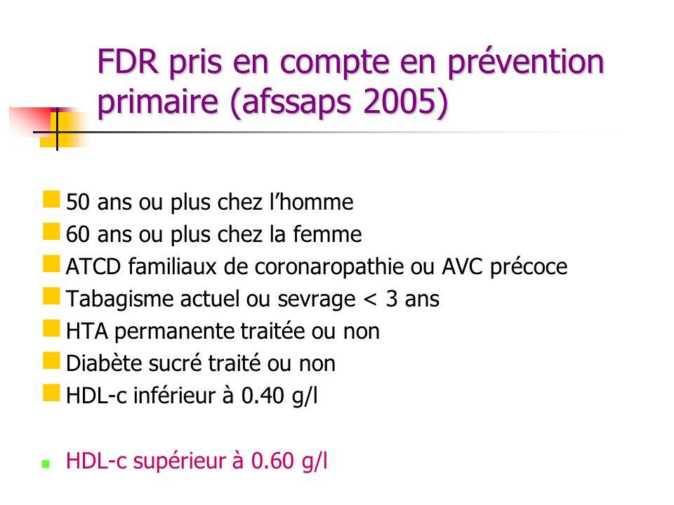 FDR pris en compte en prévention primaire (afssaps 2005)