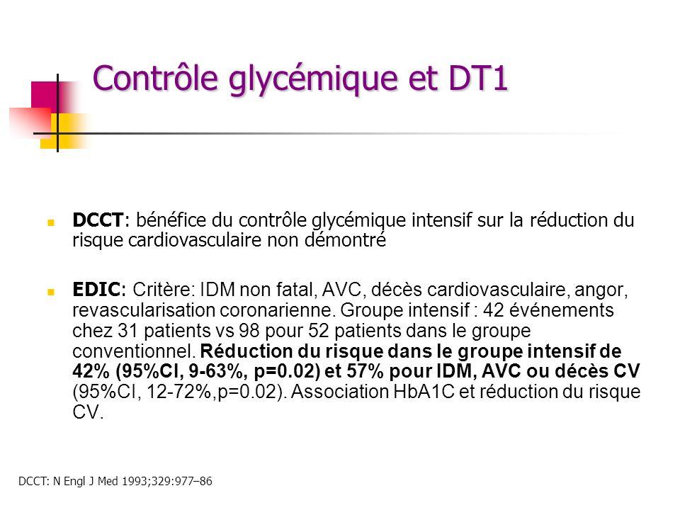Contrôle glycémique et DT1