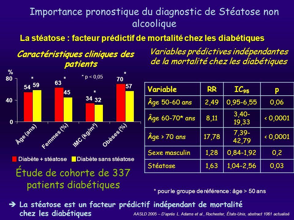 Importance pronostique du diagnostic de Stéatose non alcoolique