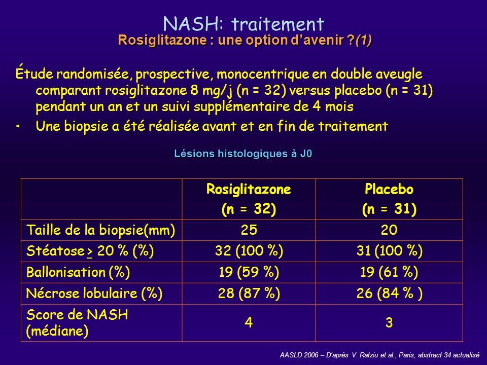 Rosiglitazone : une option d'avenir (1) Lésions histologiques à J0