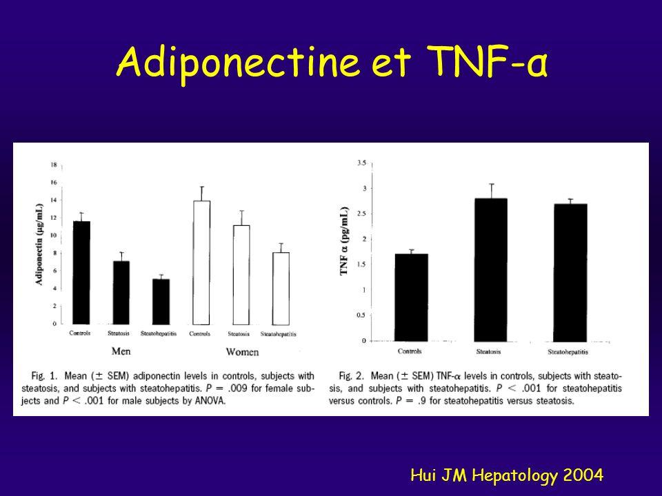 Adiponectine et TNF-α Hui JM Hepatology 2004