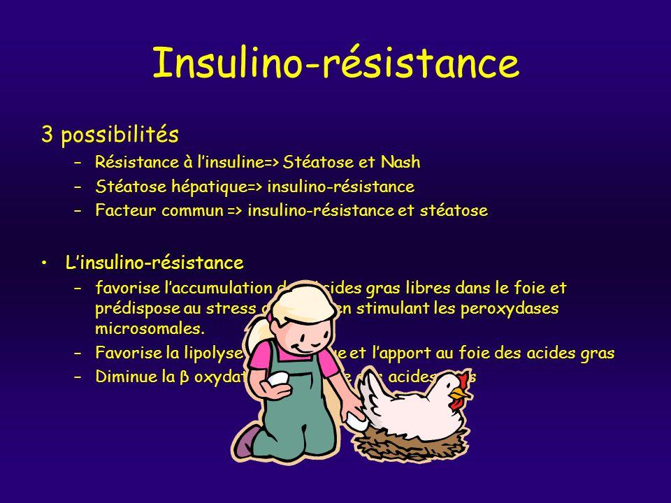 Insulino-résistance 3 possibilités L'insulino-résistance