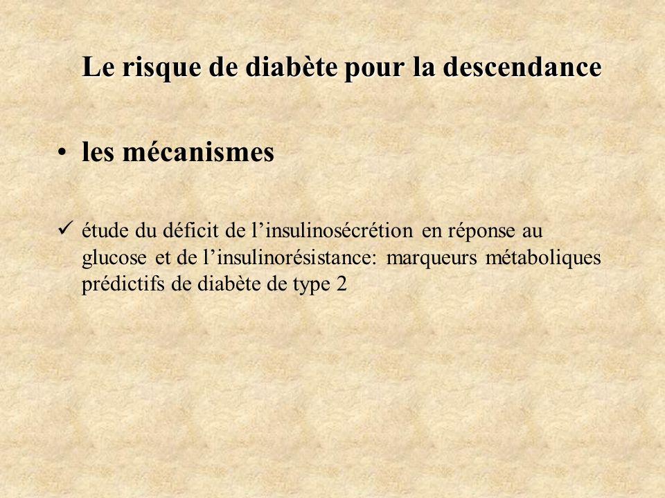 Le risque de diabète pour la descendance les mécanismes