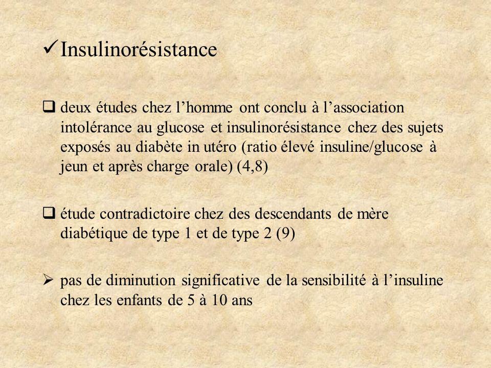 Insulinorésistance