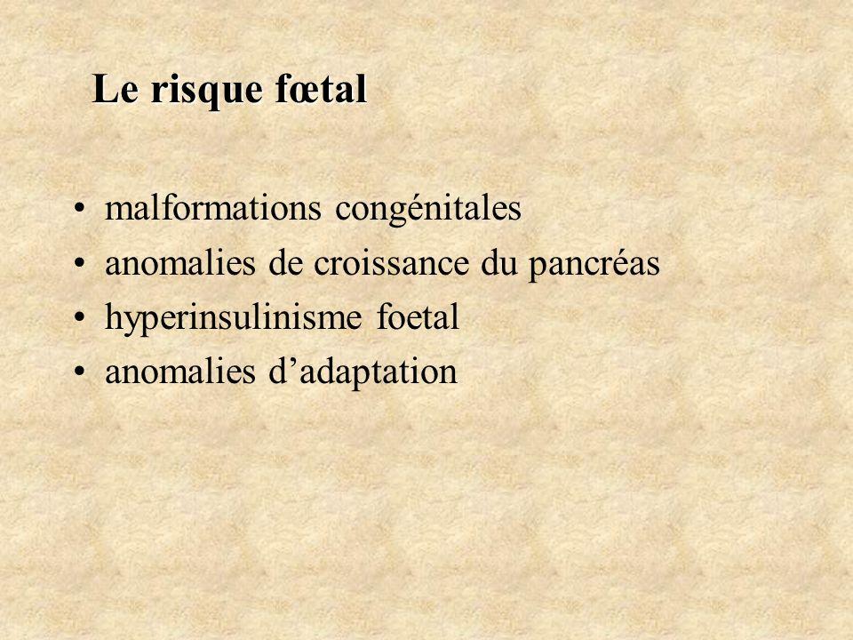 Le risque fœtal malformations congénitales. anomalies de croissance du pancréas. hyperinsulinisme foetal.