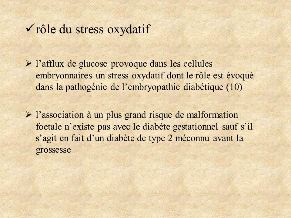 rôle du stress oxydatif