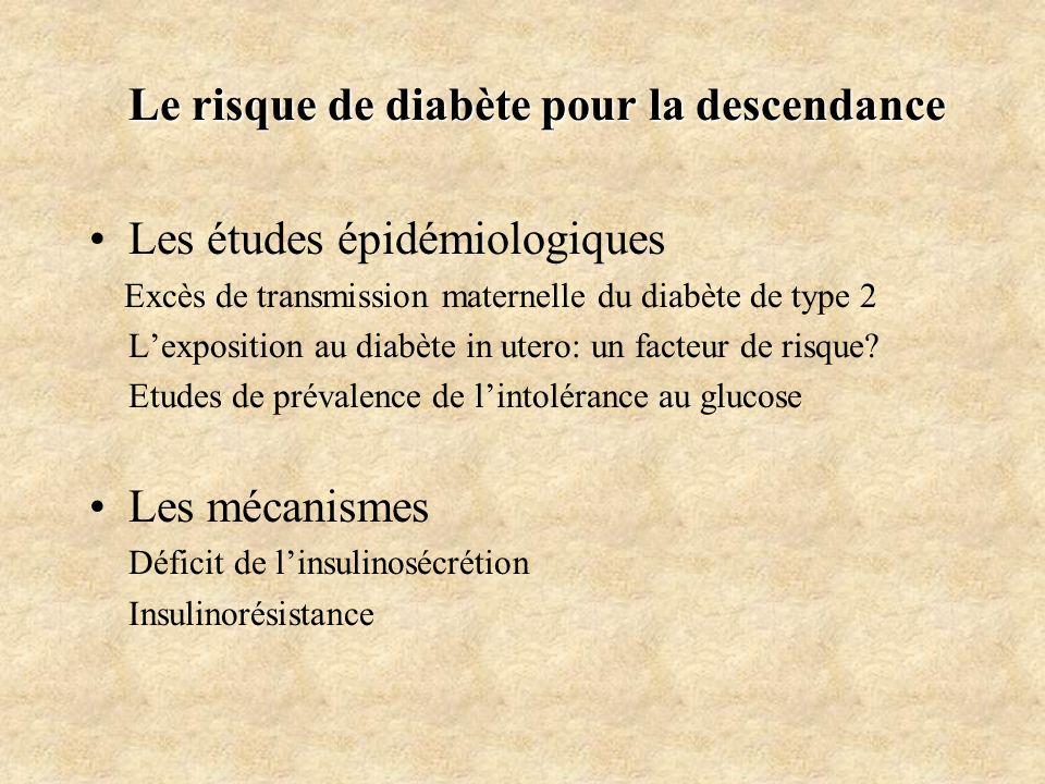 Le risque de diabète pour la descendance Les études épidémiologiques