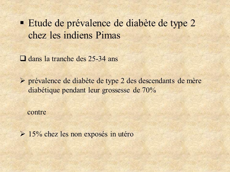Etude de prévalence de diabète de type 2 chez les indiens Pimas