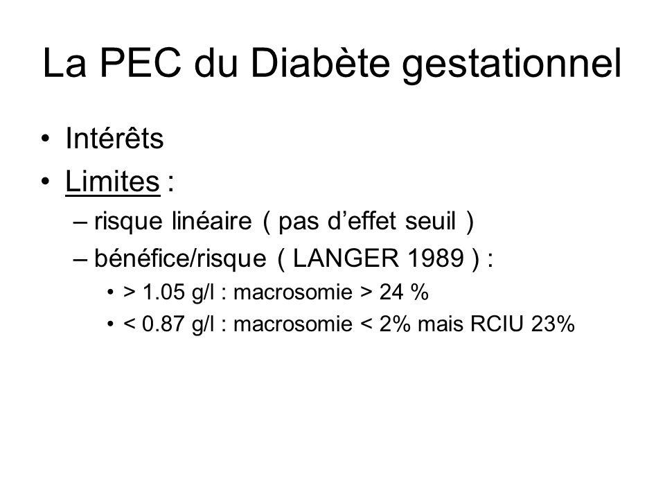 La PEC du Diabète gestationnel