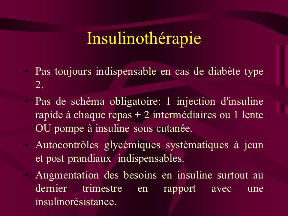 Insulinothérapie Pas toujours indispensable en cas de diabète type 2.