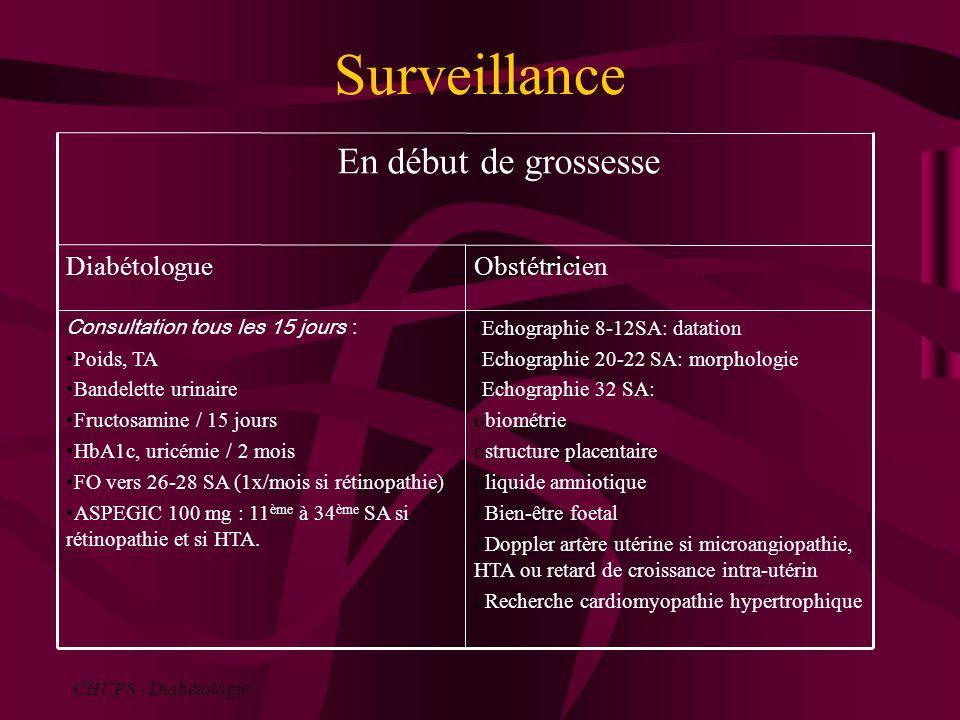 Surveillance En début de grossesse Obstétricien Diabétologue
