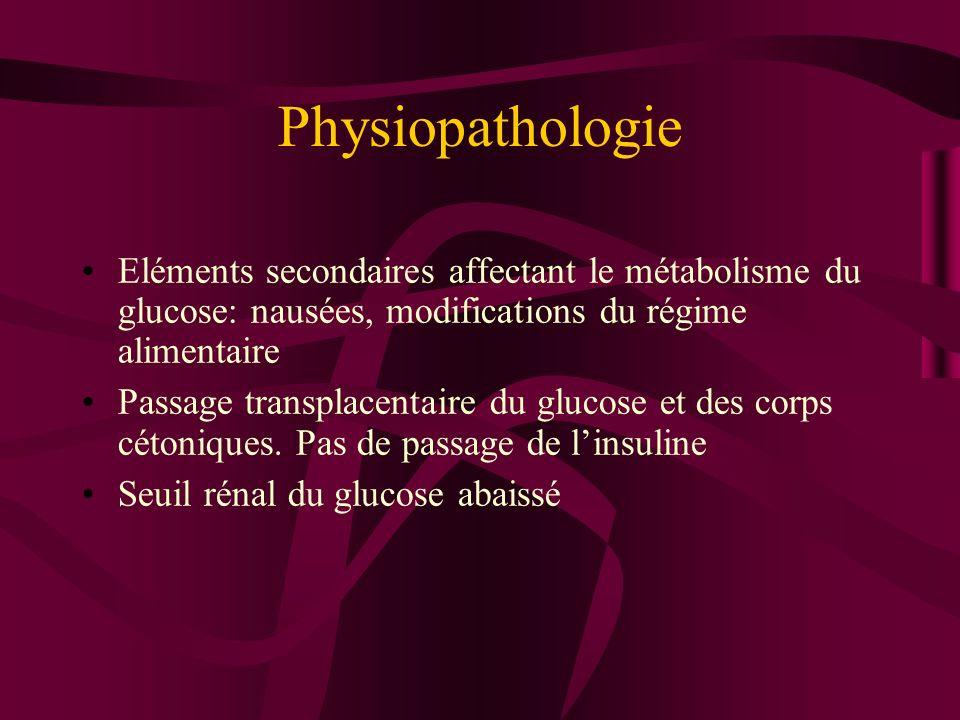 Physiopathologie Eléments secondaires affectant le métabolisme du glucose: nausées, modifications du régime alimentaire.