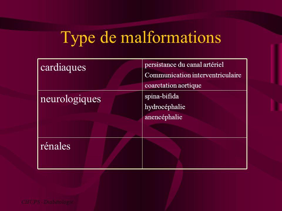 Type de malformations cardiaques neurologiques rénales