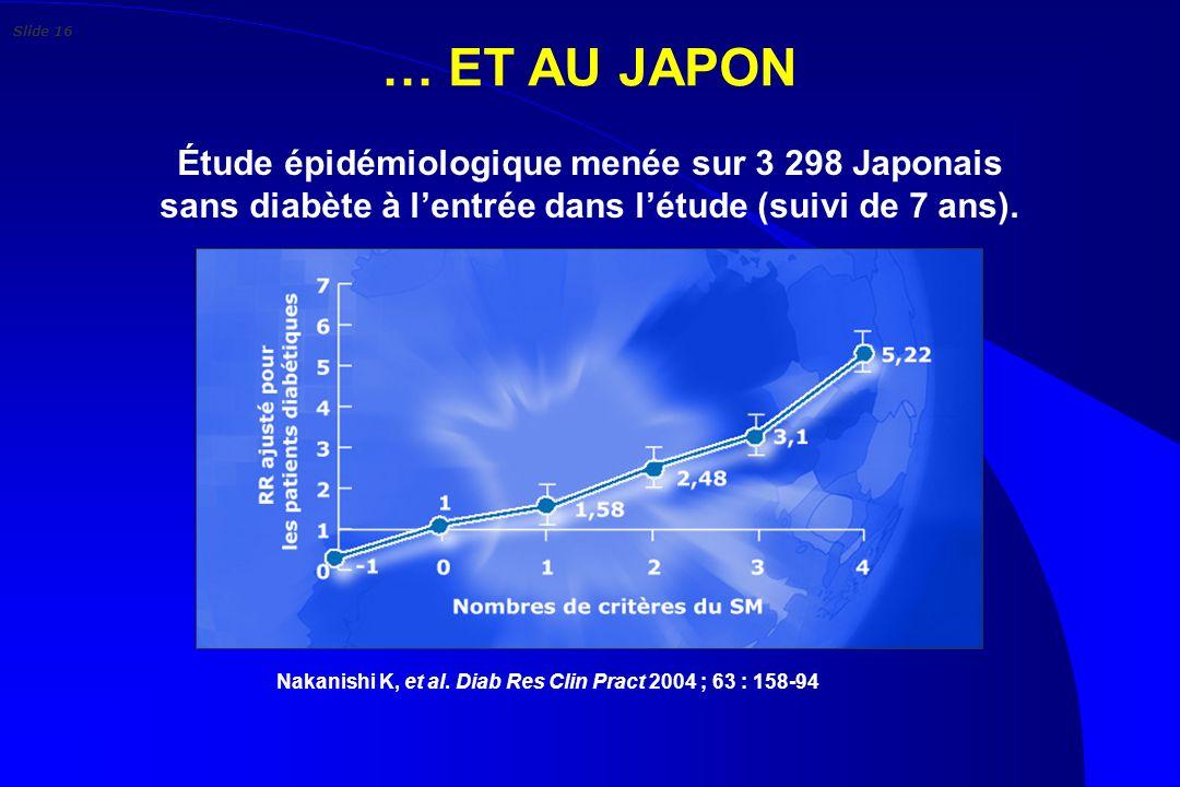 Nakanishi K, et al. Diab Res Clin Pract 2004 ; 63 : 158-94.