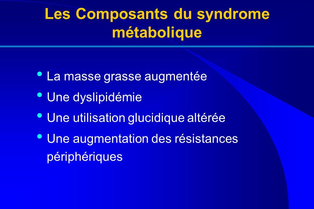 Les Composants du syndrome métabolique