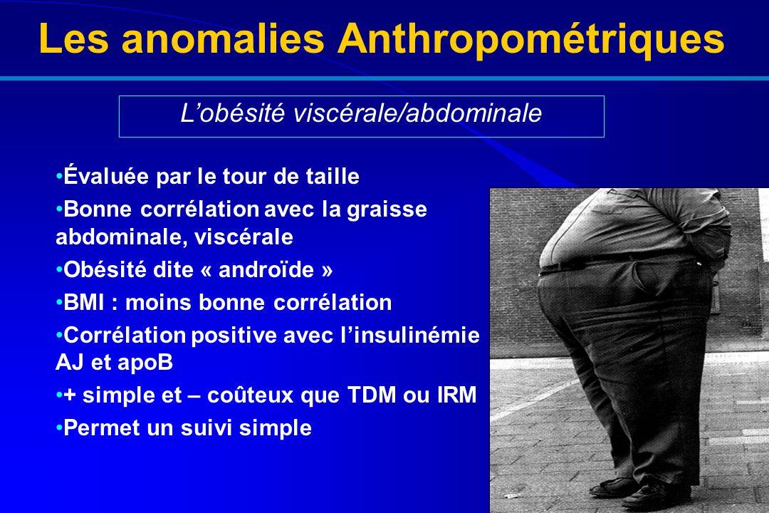 Les anomalies Anthropométriques