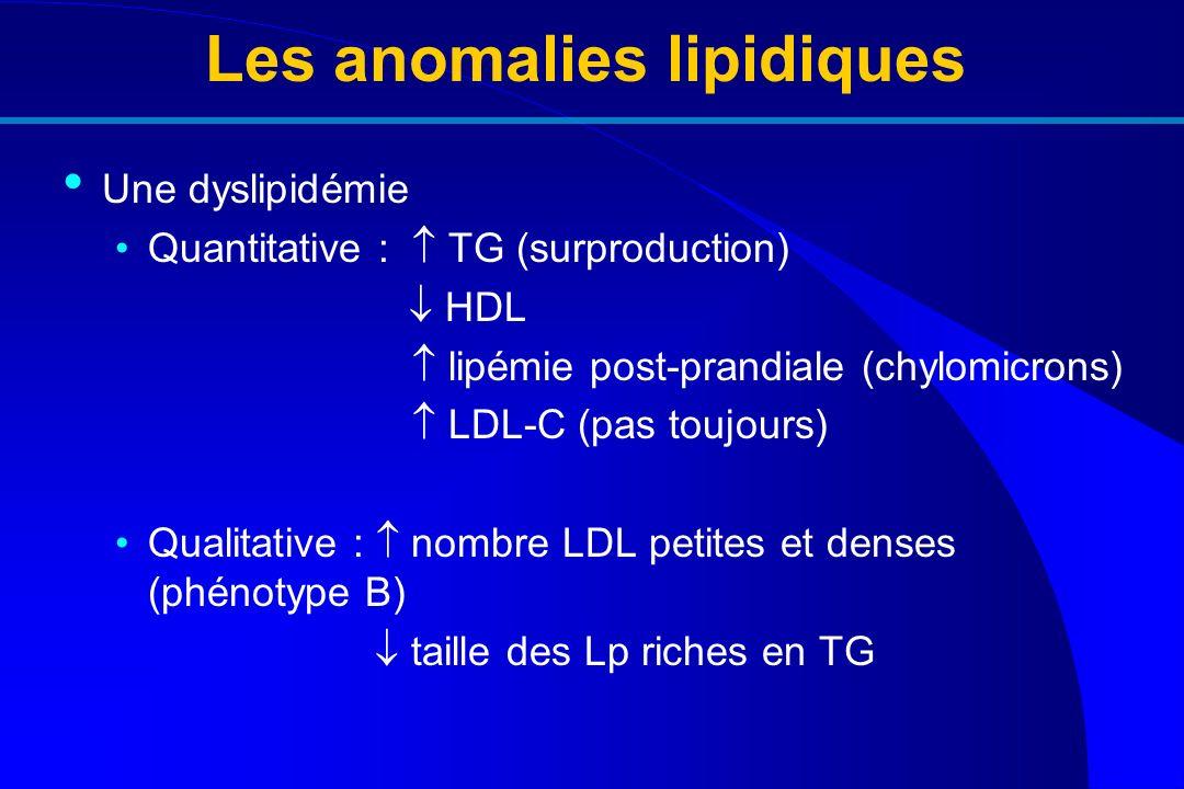 Les anomalies lipidiques