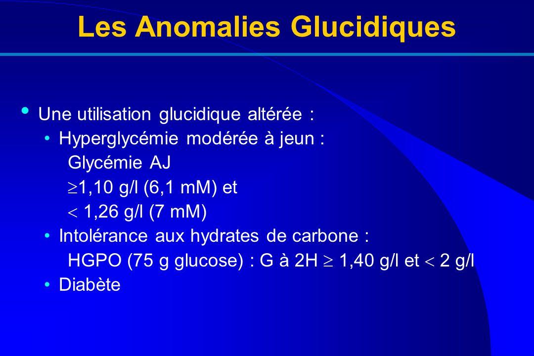 Les Anomalies Glucidiques