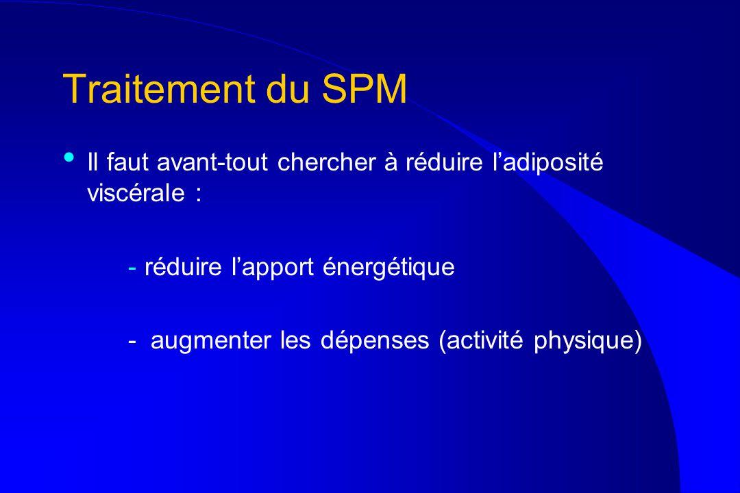Traitement du SPM Il faut avant-tout chercher à réduire l'adiposité viscérale : réduire l'apport énergétique.