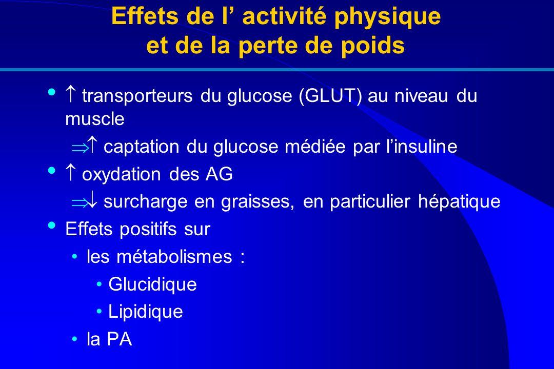 Effets de l' activité physique et de la perte de poids