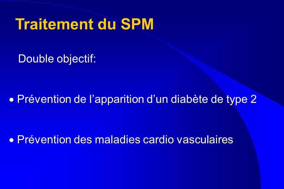 Traitement du SPM Double objectif: