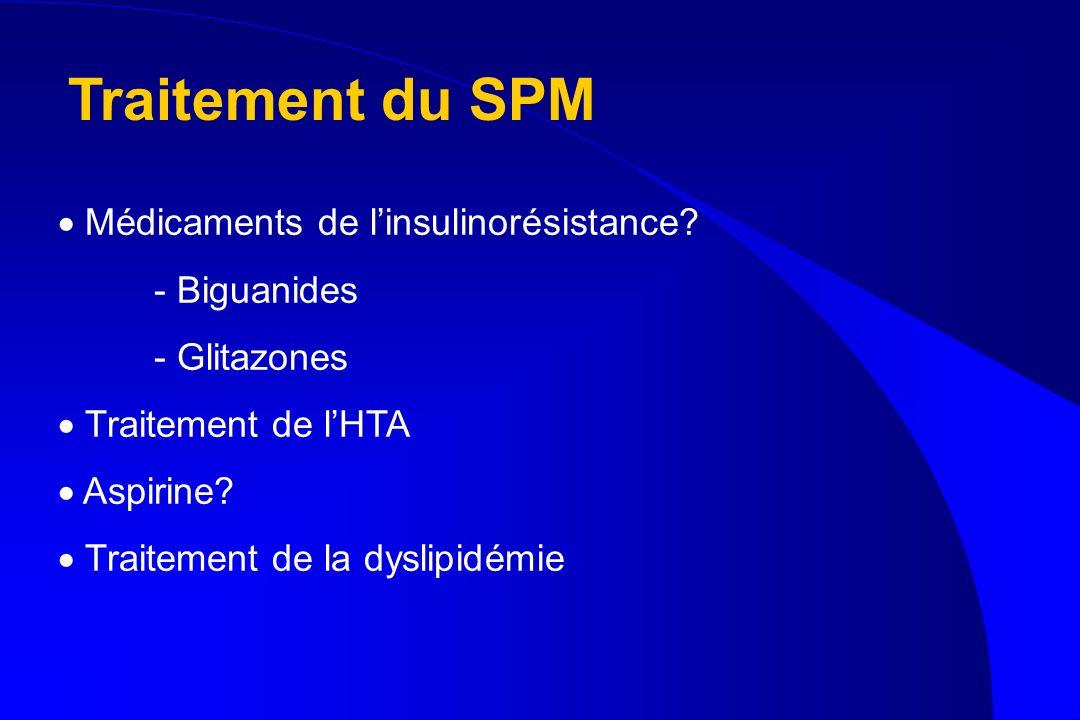 Traitement du SPM Médicaments de l'insulinorésistance - Biguanides