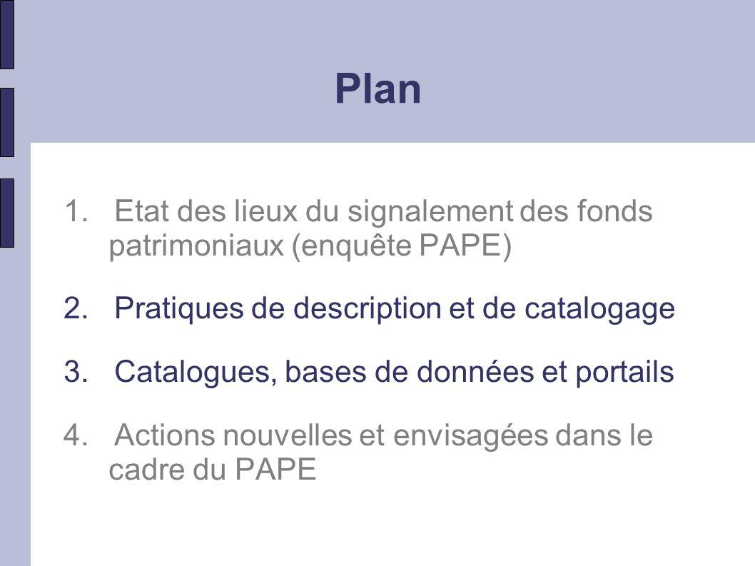 Plan 1. Etat des lieux du signalement des fonds patrimoniaux (enquête PAPE) 2. Pratiques de description et de catalogage.