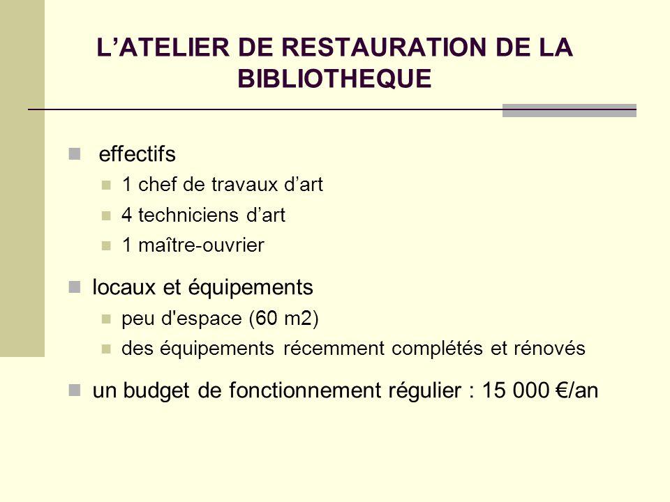 L'ATELIER DE RESTAURATION DE LA BIBLIOTHEQUE