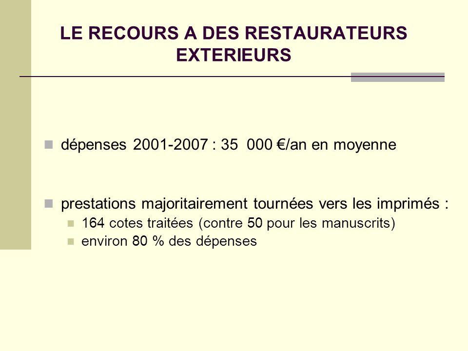 LE RECOURS A DES RESTAURATEURS EXTERIEURS