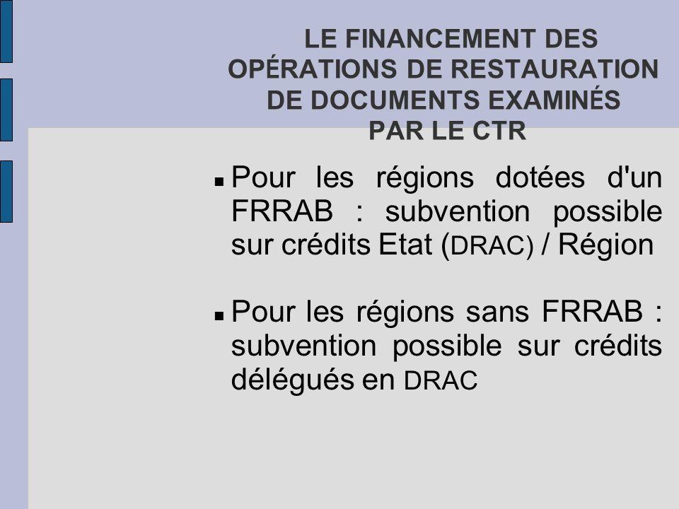 LE FINANCEMENT DES OPÉRATIONS DE RESTAURATION DE DOCUMENTS EXAMINÉS PAR LE CTR