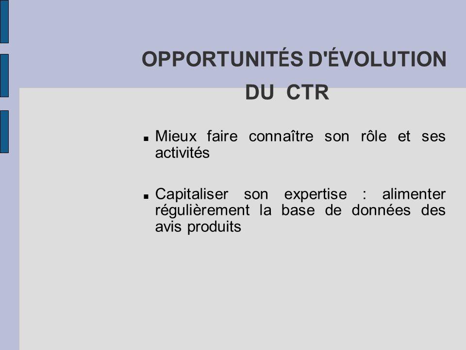OPPORTUNITÉS D ÉVOLUTION DU CTR