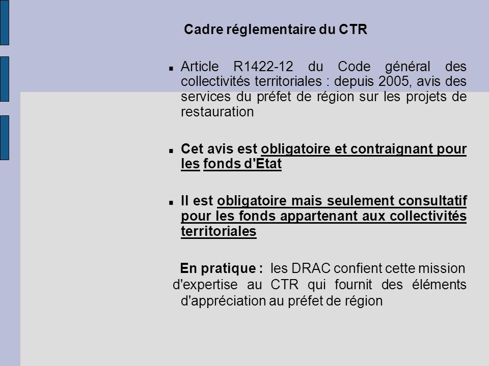 Cadre réglementaire du CTR
