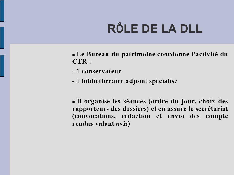 RÔLE DE LA DLL Le Bureau du patrimoine coordonne l activité du CTR :