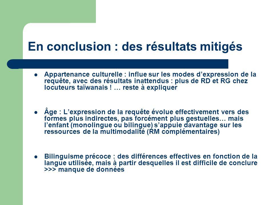 En conclusion : des résultats mitigés